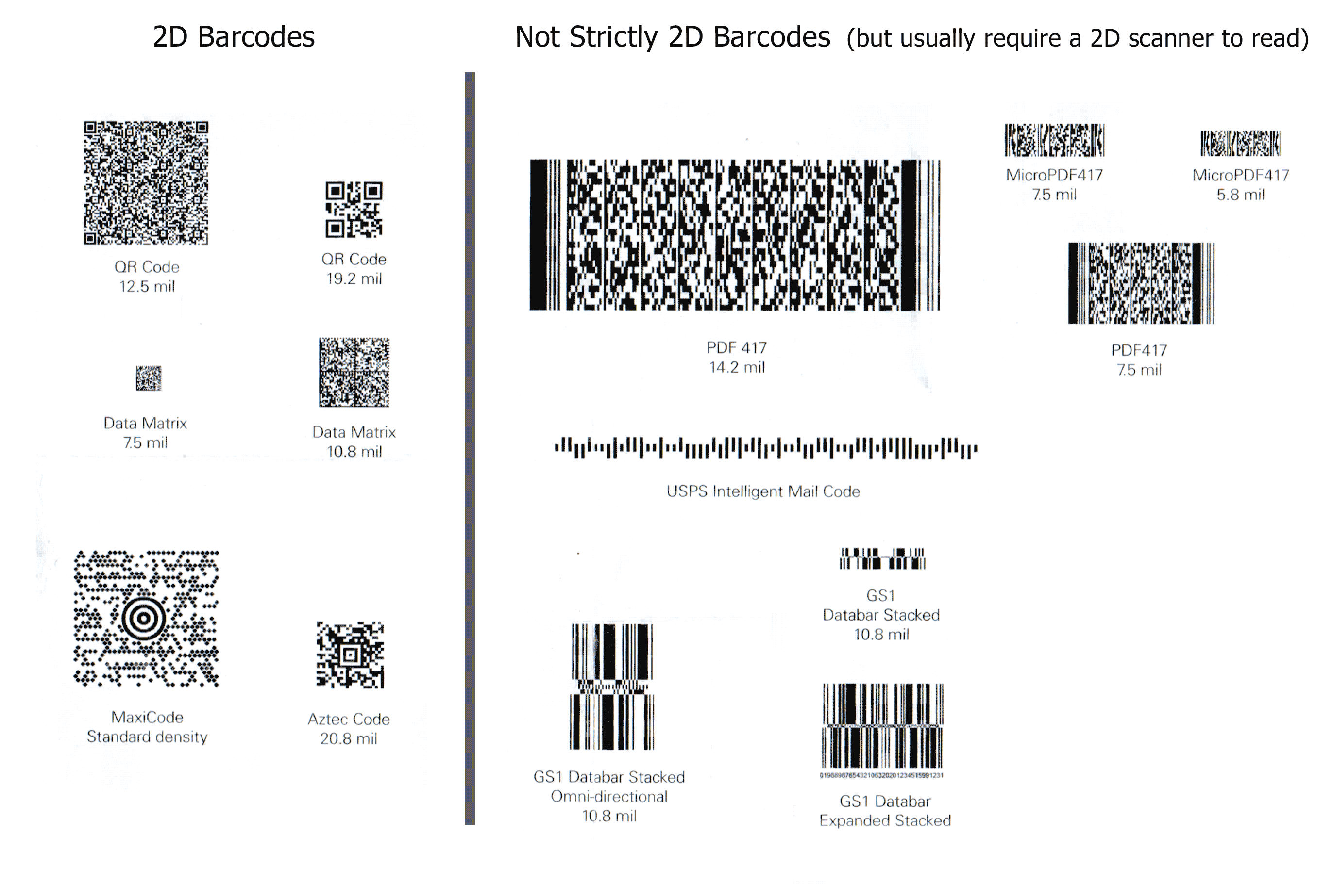 Retail Pos Barcode Scanner Types
